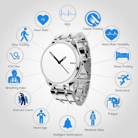 Wear the world's smallest EKG on your wrist with the Cronovo Smartwatch