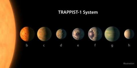Trappist-1 Nasa announcement: We could find alien life within 10 years on newly discovered planets (VIDEO)