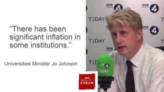Reality Check: Has vice-chancellors' pay spiralled?