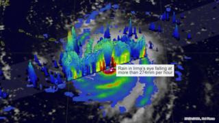 Hurricane Irma: Visual guide